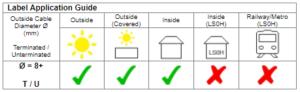 Endurance_Laser_ENgraved_Tie_on_Labels_Label_Application_Guide
