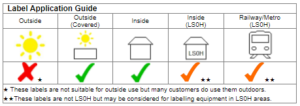 Endurance_Traffolyte_Engraved_Labels_App_Guide