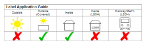 Prolab-P-Tag-Equipment-Labels-Application-Guide
