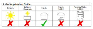 Prolab-Wiring-Connector-Block-Labels-Application-Guide